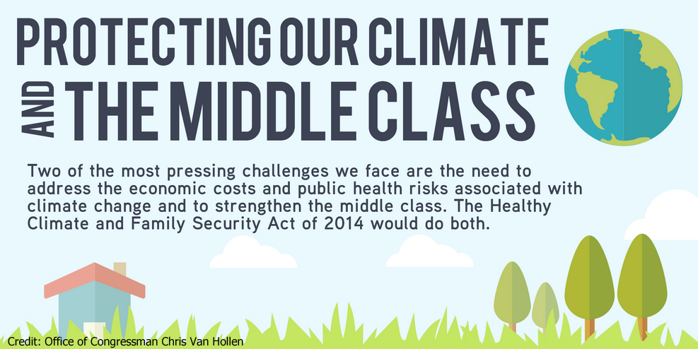Protecting Climate and the Middle Class Infographic crop w credit